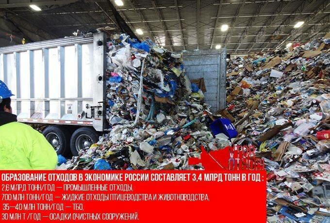 Полигон утилизации и переработка отходов