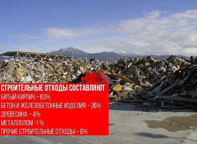 Отходы строительного производства