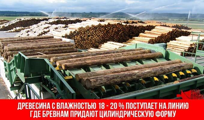 Линия деревообработки